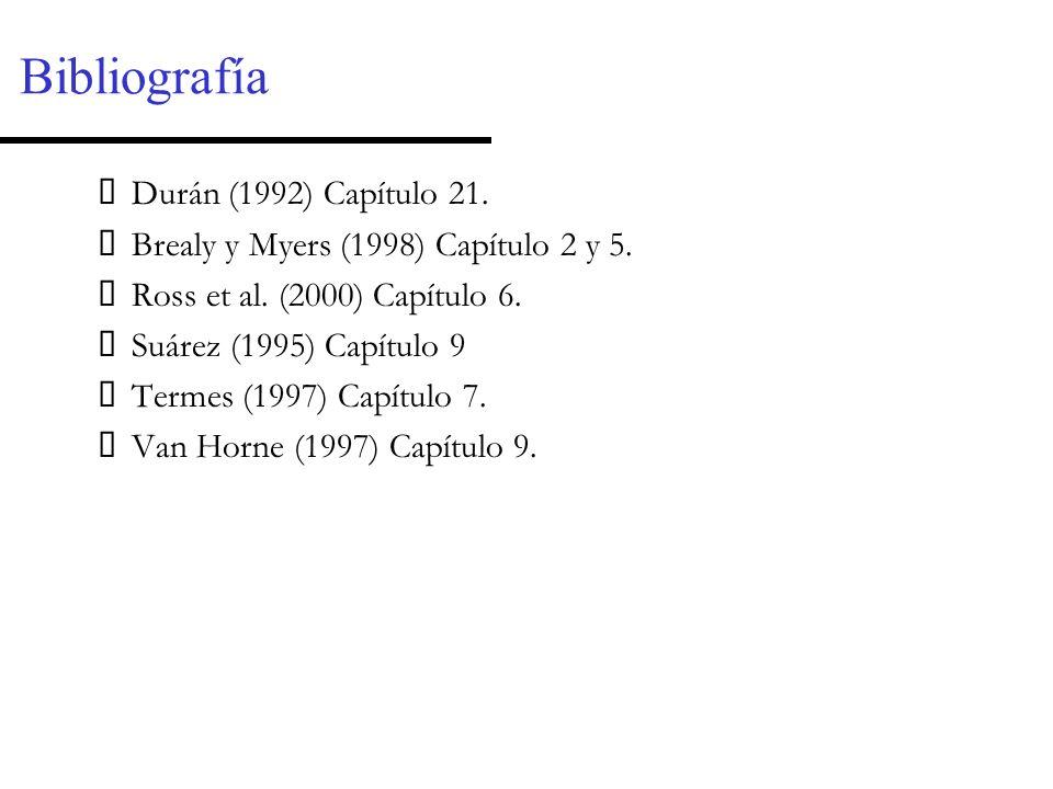 Bibliografía Durán (1992) Capítulo 21.