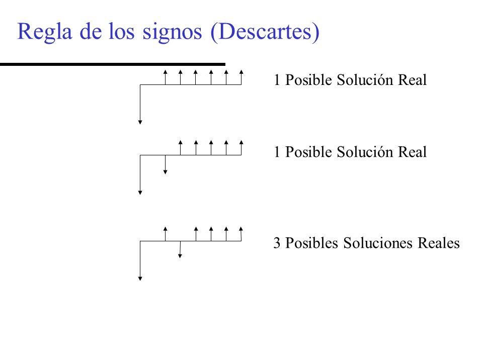 Regla de los signos (Descartes)