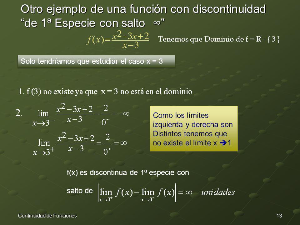 Otro ejemplo de una función con discontinuidad de 1ª Especie con salto ∞