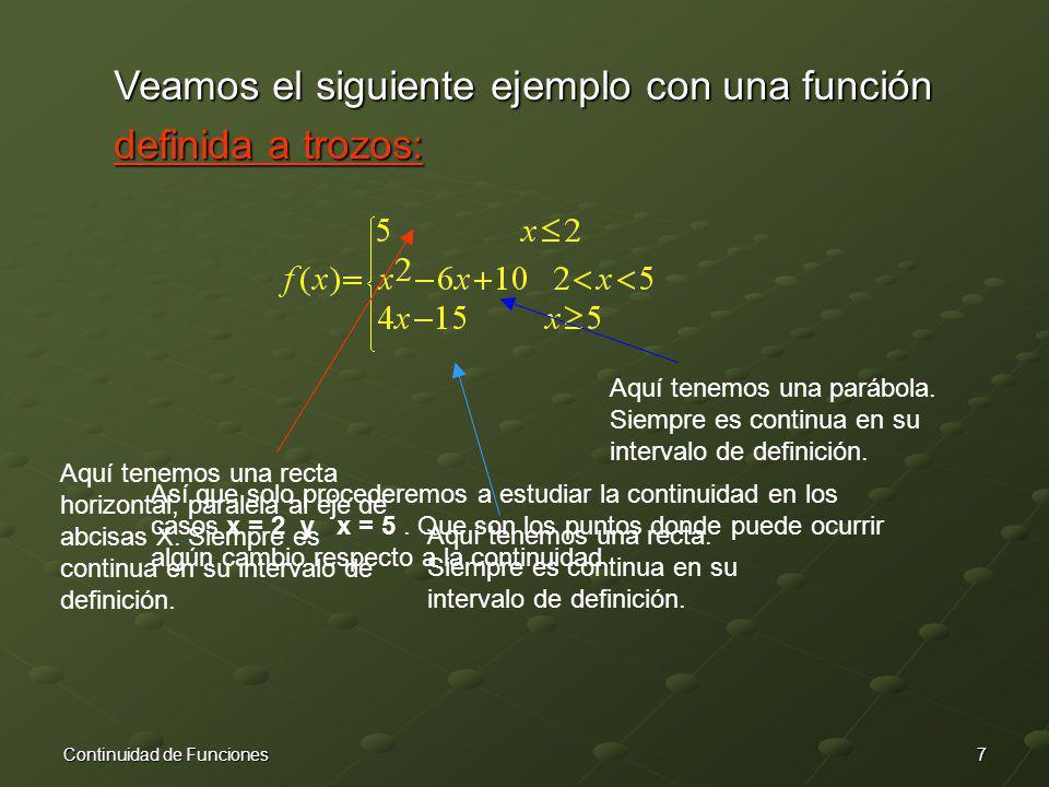 Veamos el siguiente ejemplo con una función definida a trozos: