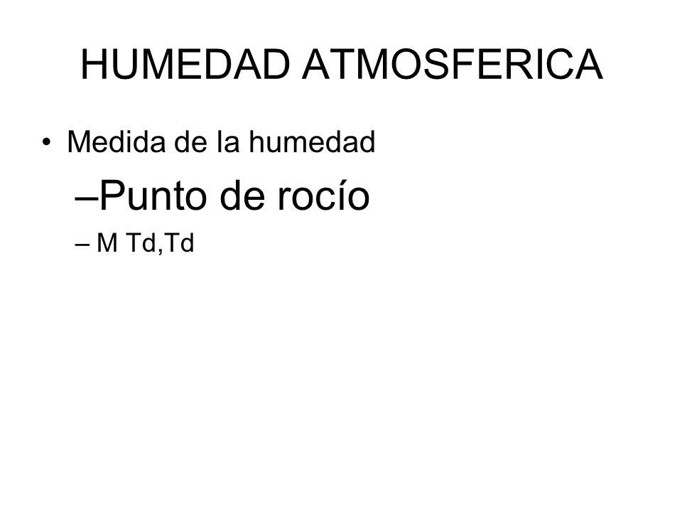 HUMEDAD ATMOSFERICA Medida de la humedad Punto de rocío M Td,Td