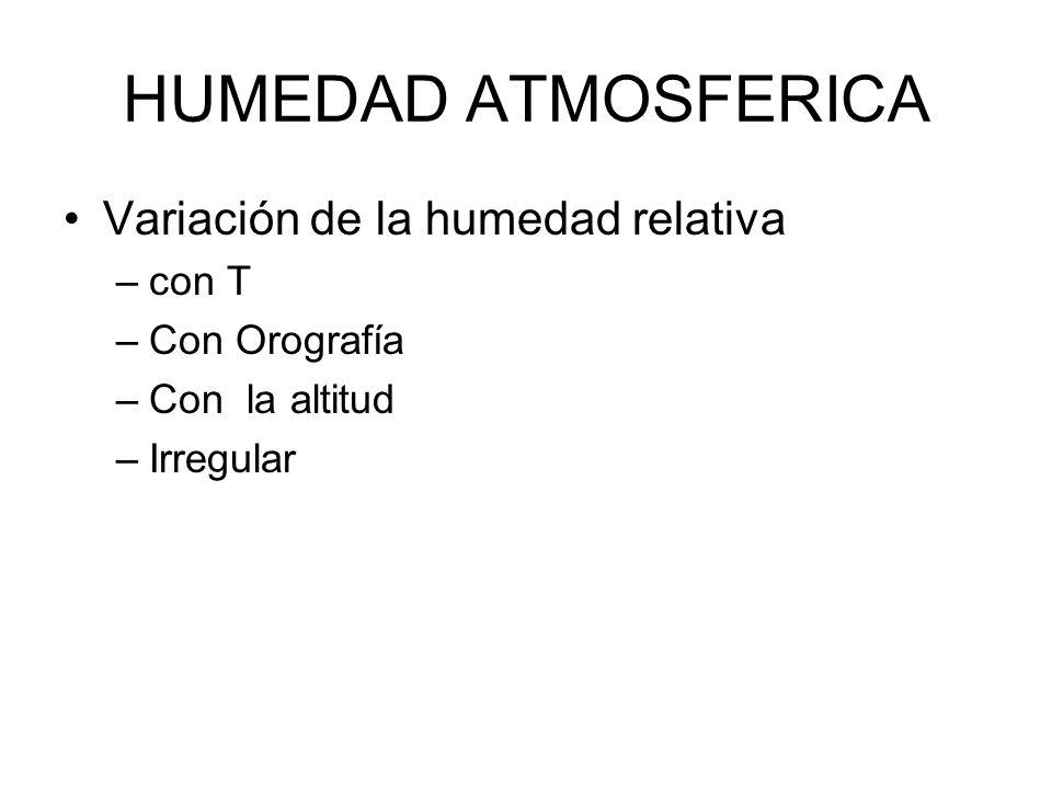 HUMEDAD ATMOSFERICA Variación de la humedad relativa con T