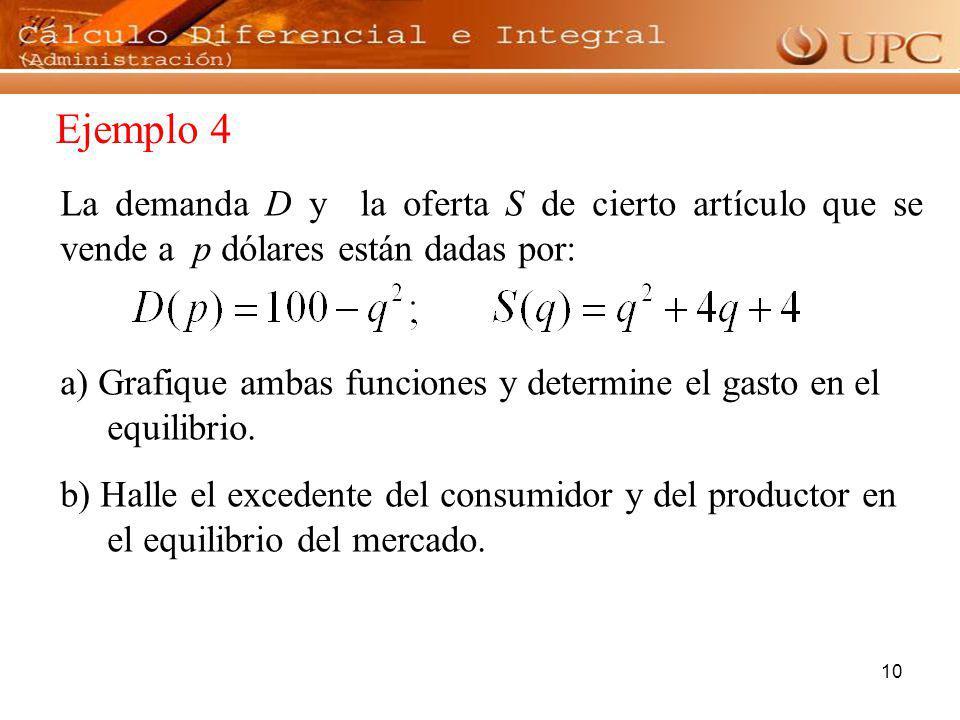 Ejemplo 4 La demanda D y la oferta S de cierto artículo que se vende a p dólares están dadas por: