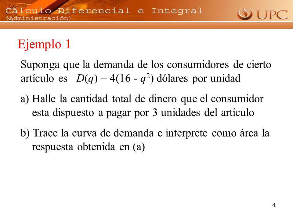 Ejemplo 1 Suponga que la demanda de los consumidores de cierto artículo es D(q) = 4(16 - q2) dólares por unidad.