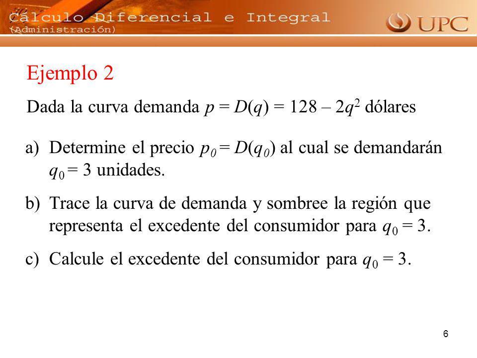 Ejemplo 2 Dada la curva demanda p = D(q) = 128 – 2q2 dólares