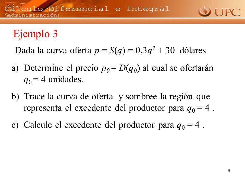 Ejemplo 3 Dada la curva oferta p = S(q) = 0,3q2 + 30 dólares