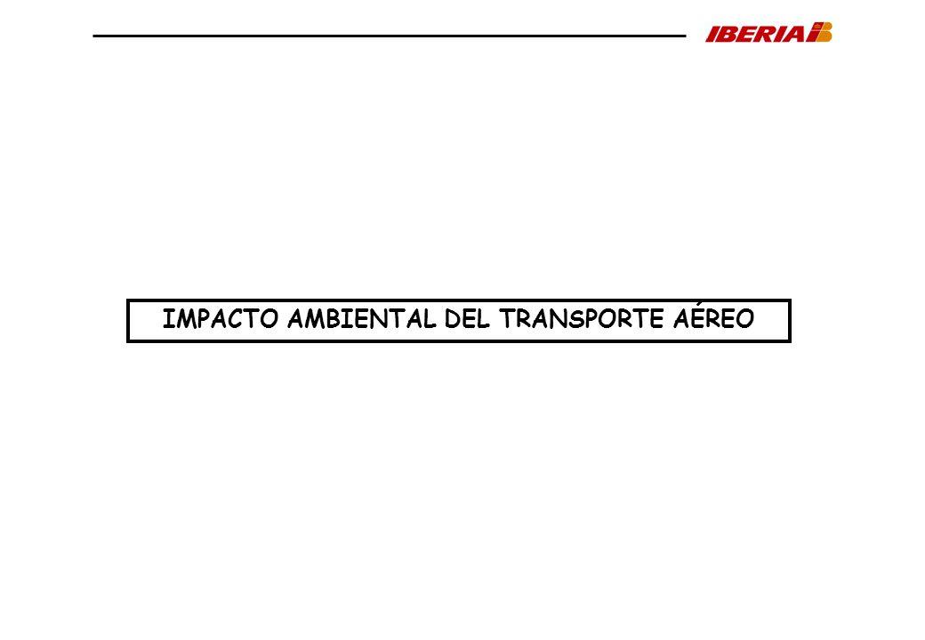 IMPACTO AMBIENTAL DEL TRANSPORTE AÉREO