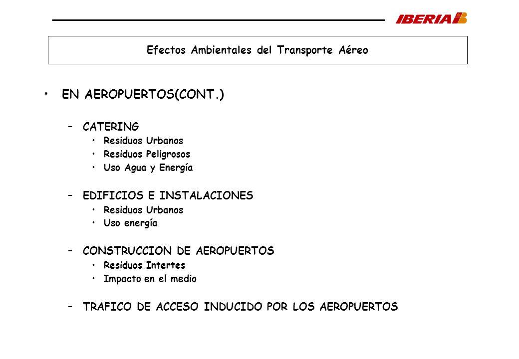 Efectos Ambientales del Transporte Aéreo