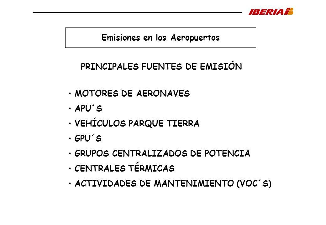 Emisiones en los Aeropuertos
