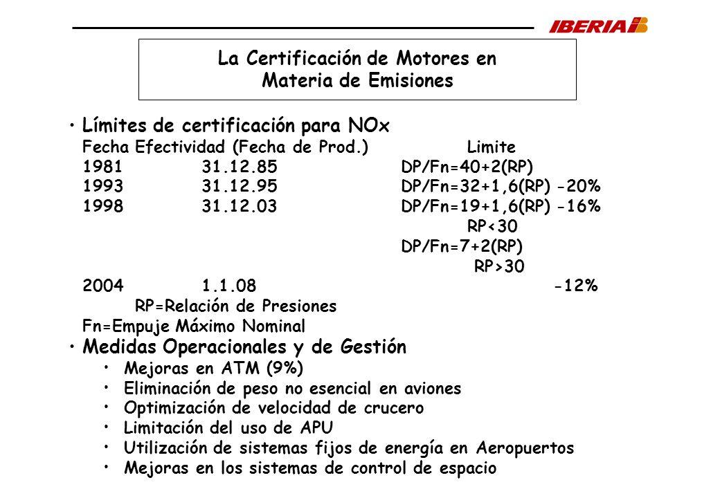 La Certificación de Motores en Materia de Emisiones
