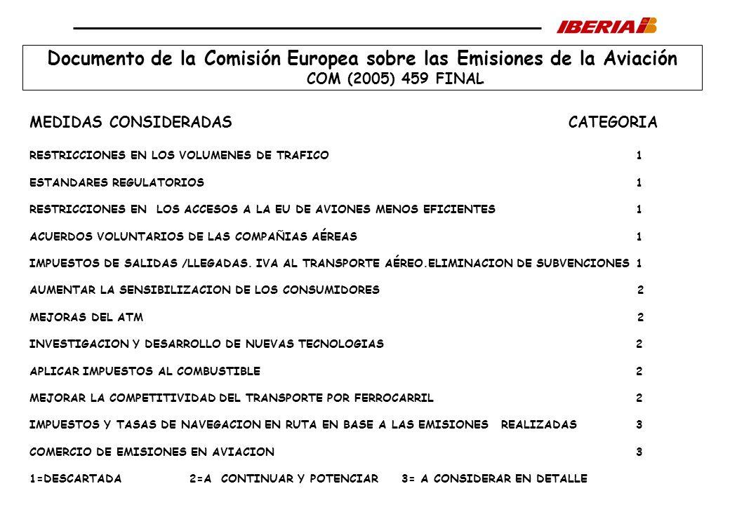 Documento de la Comisión Europea sobre las Emisiones de la Aviación