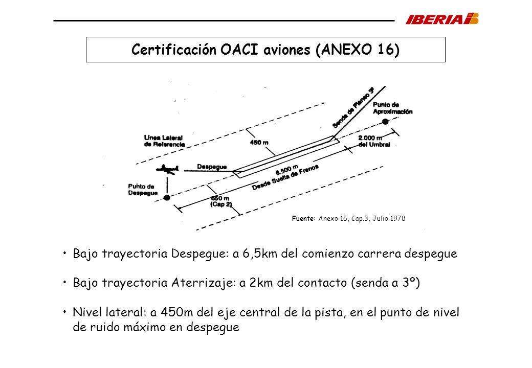 Certificación OACI aviones (ANEXO 16)