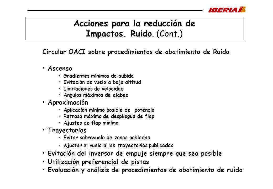 Acciones para la reducción de Impactos. Ruido. (Cont.)