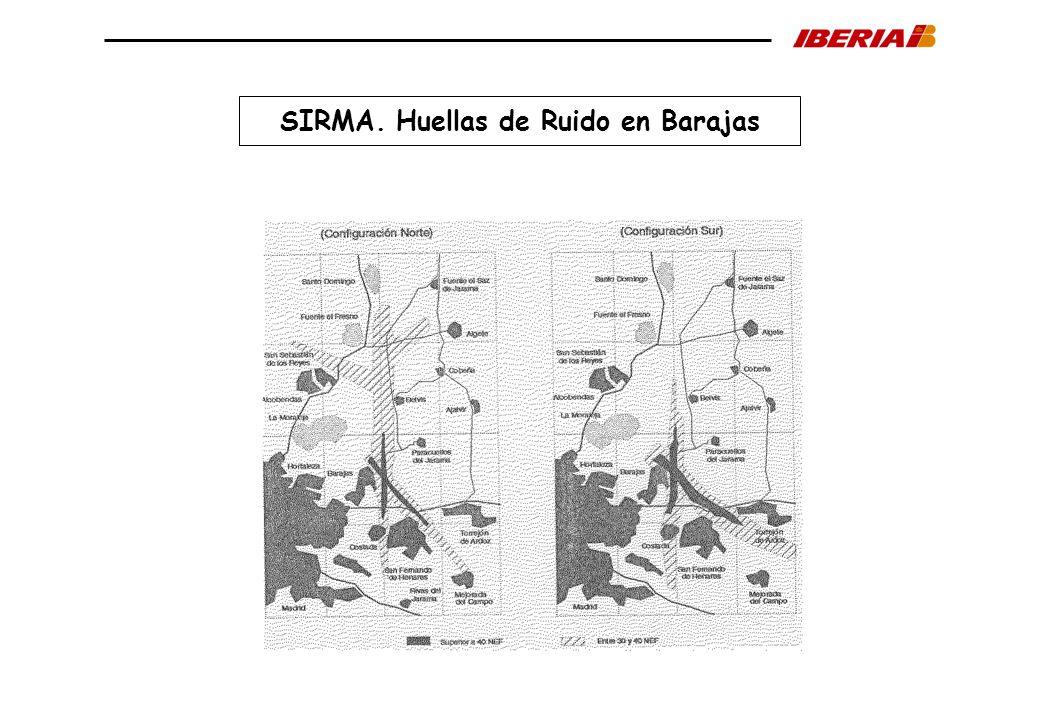 SIRMA. Huellas de Ruido en Barajas