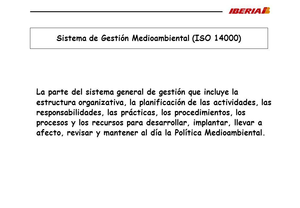 Sistema de Gestión Medioambiental (ISO 14000)
