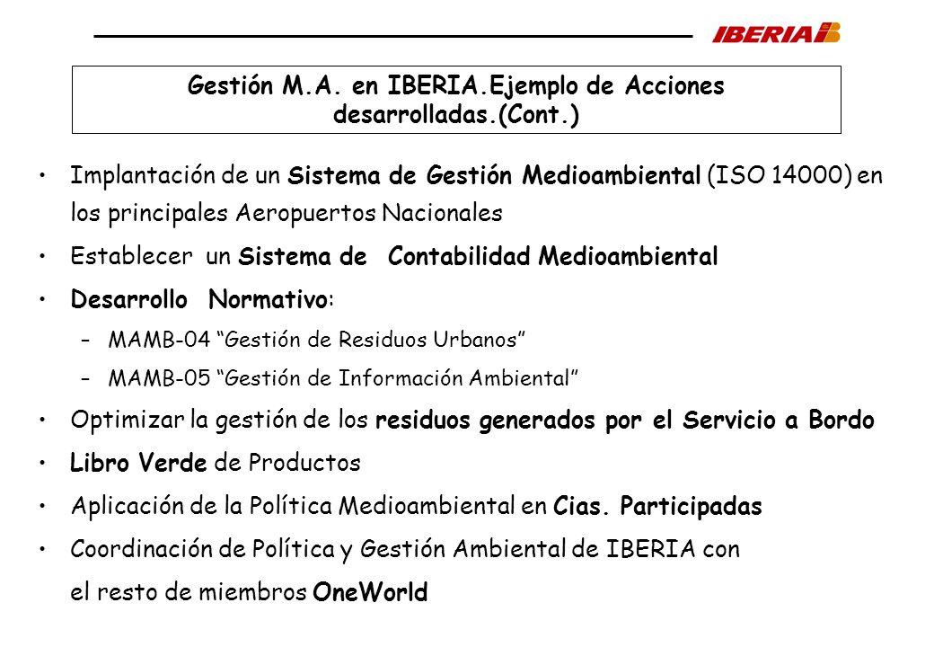 Gestión M.A. en IBERIA.Ejemplo de Acciones desarrolladas.(Cont.)