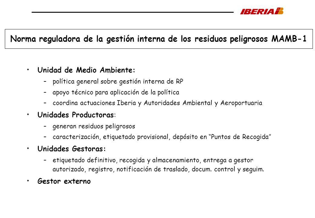 Norma reguladora de la gestión interna de los residuos peligrosos MAMB-1
