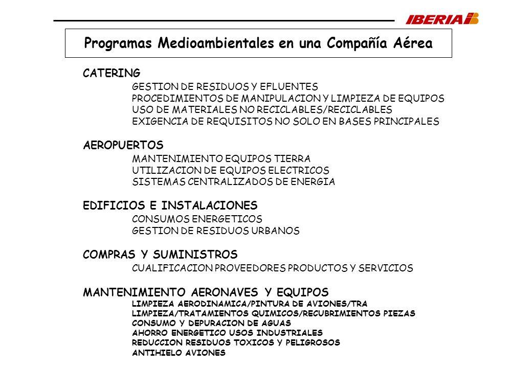 Programas Medioambientales en una Compañía Aérea