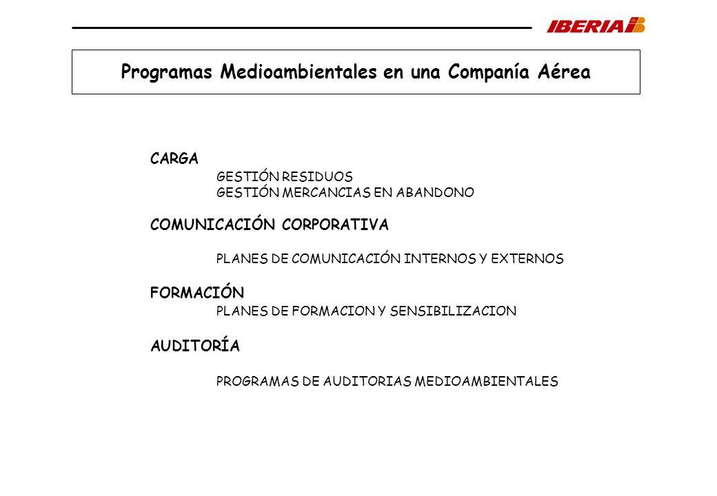 Programas Medioambientales en una Companía Aérea