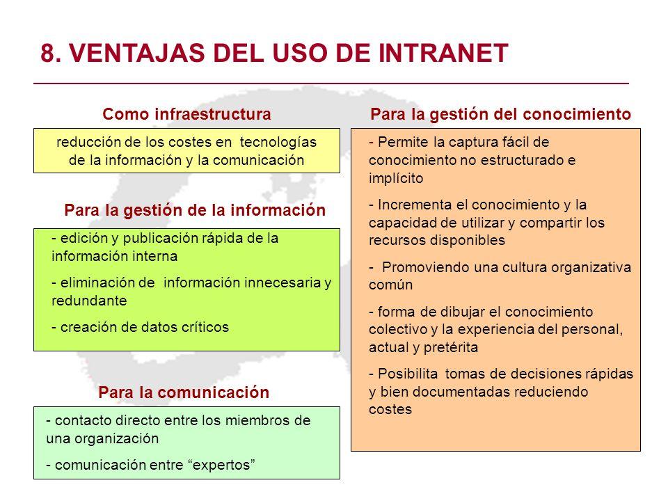 Para la gestión del conocimiento Para la gestión de la información
