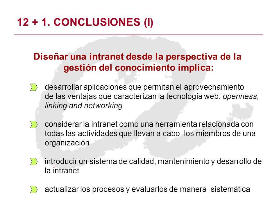 12 + 1. CONCLUSIONES (I) Diseñar una intranet desde la perspectiva de la gestión del conocimiento implica: