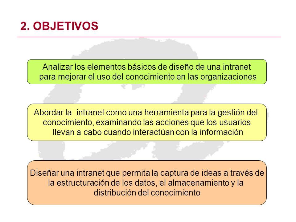 2. OBJETIVOS Analizar los elementos básicos de diseño de una intranet