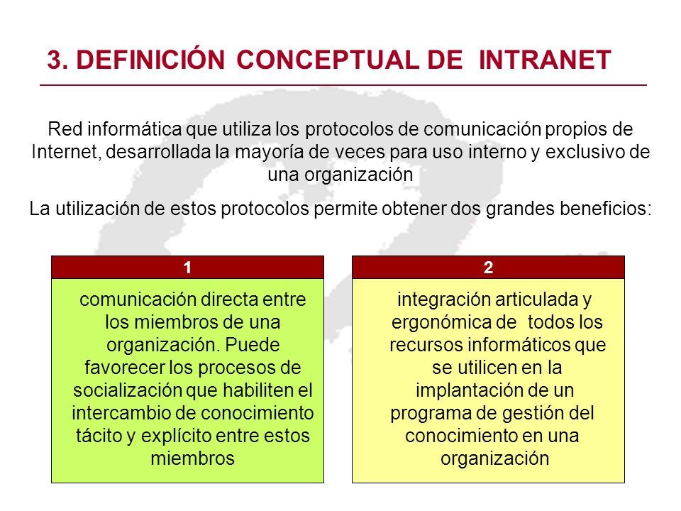3. DEFINICIÓN CONCEPTUAL DE INTRANET