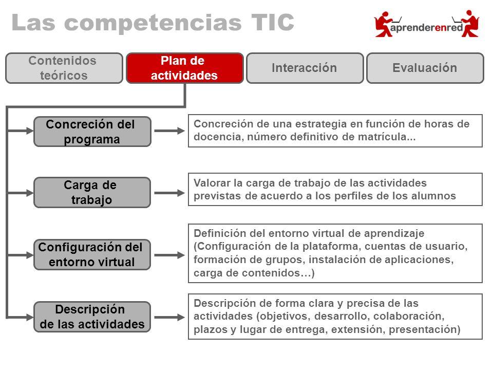 Las competencias TIC Contenidos teóricos Plan de actividades