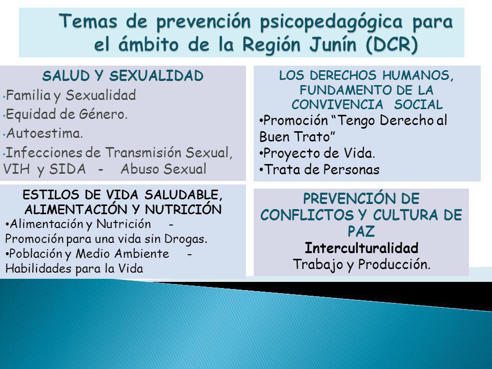 Temas de prevención psicopedagógica para el ámbito de la Región Junín (DCR)