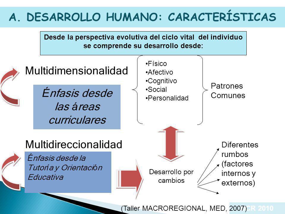 A. DESARROLLO HUMANO: CARACTERÍSTICAS