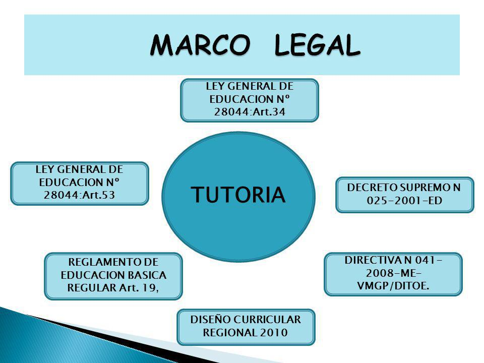 MARCO LEGAL TUTORIA LEY GENERAL DE EDUCACION Nº 28044:Art.34