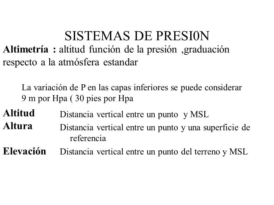 SISTEMAS DE PRESI0NAltimetría : altitud función de la presión ,graduación respecto a la atmósfera estandar.