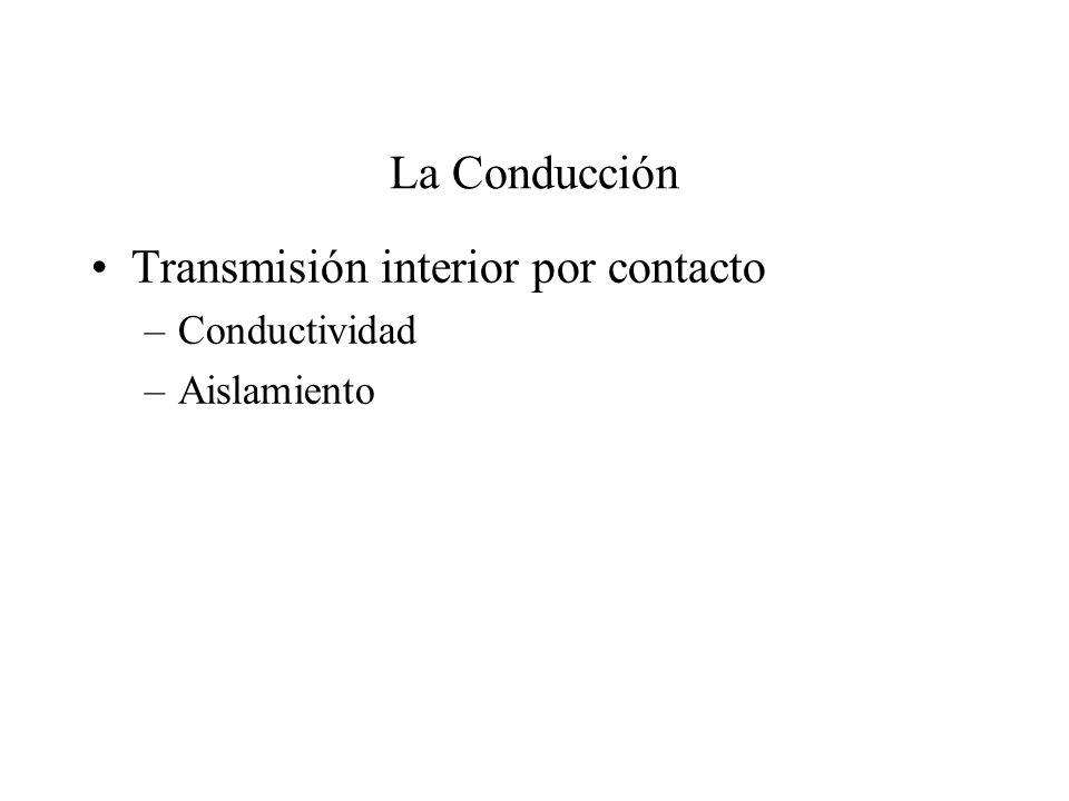 Transmisión interior por contacto