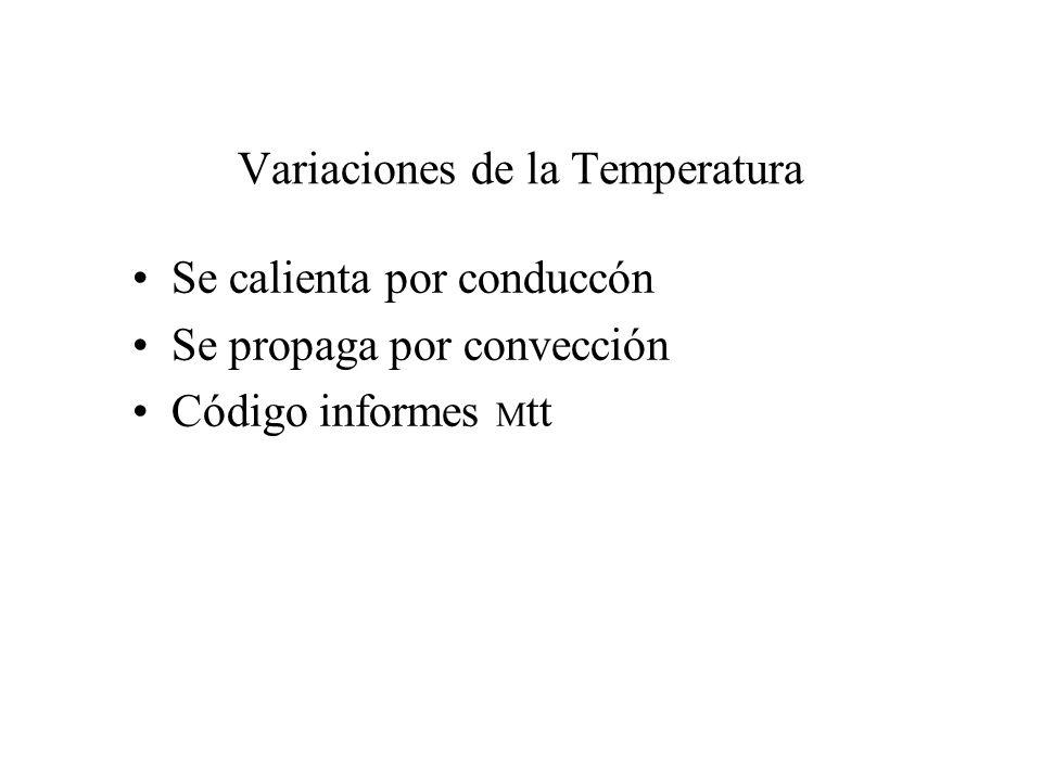 Variaciones de la Temperatura