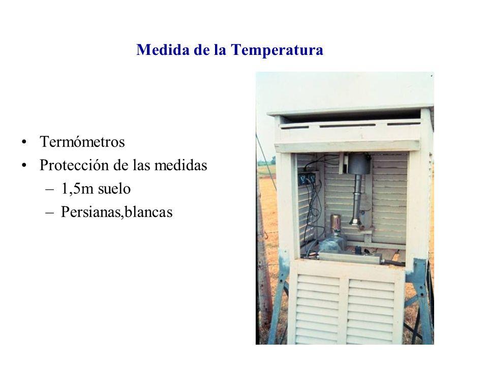 Medida de la Temperatura