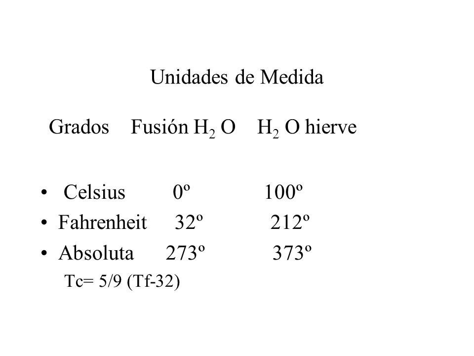 Grados Fusión H2 O H2 O hierve