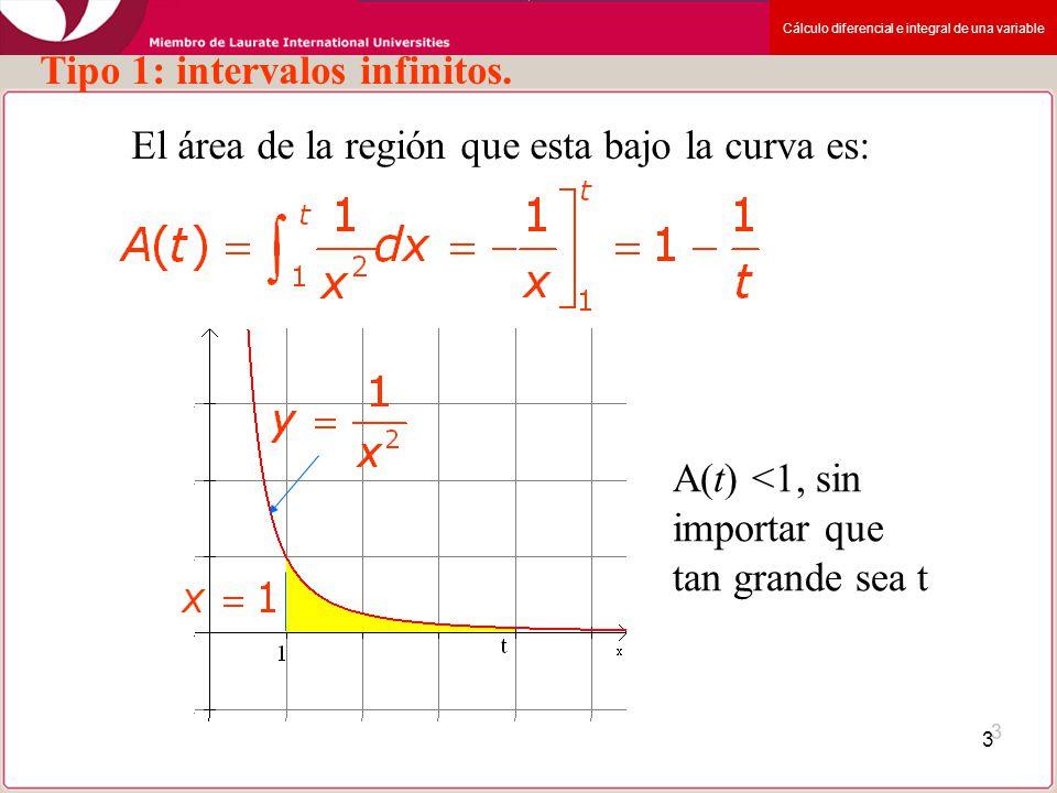 Tipo 1: intervalos infinitos.