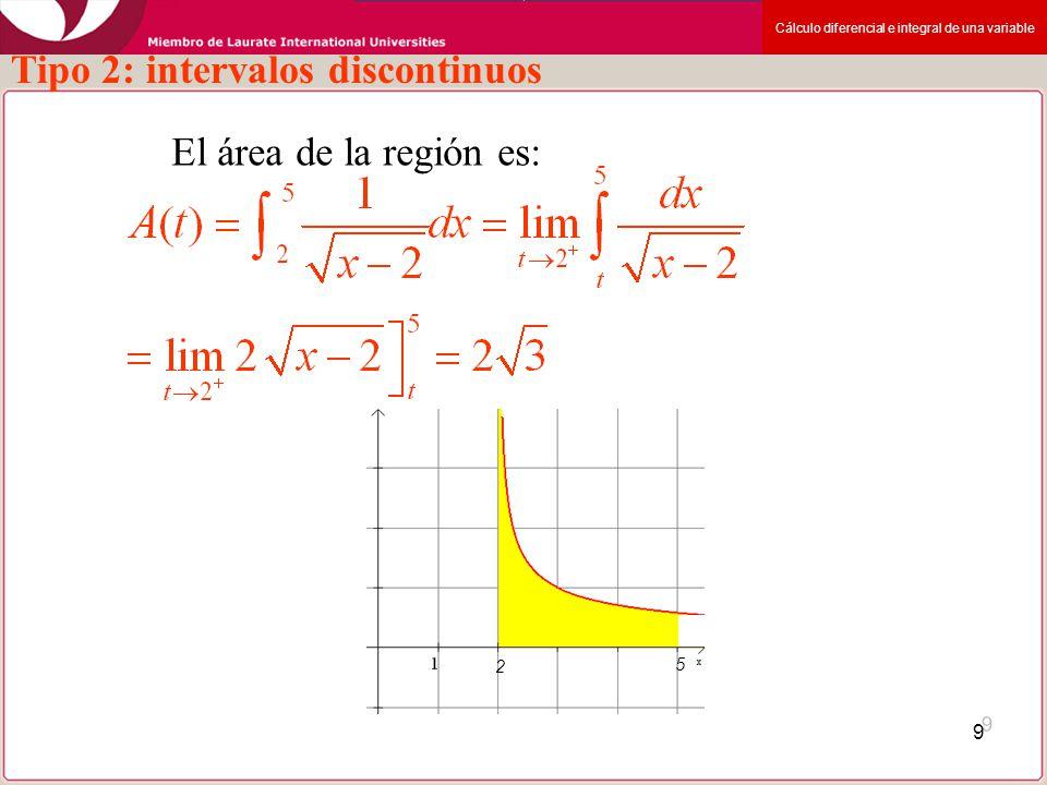 Tipo 2: intervalos discontinuos