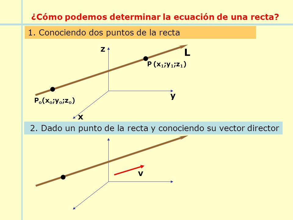 . . . L ¿Cómo podemos determinar la ecuación de una recta