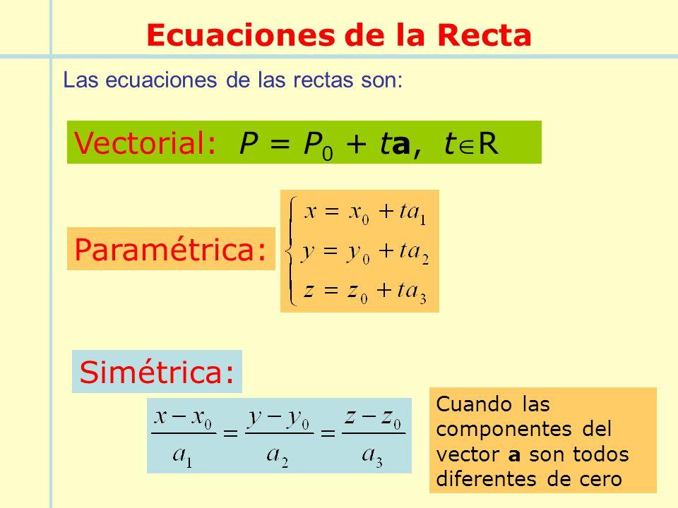 Ecuaciones de la Recta Vectorial: P = P0 + ta, tR Paramétrica: