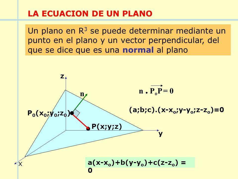 x LA ECUACION DE UN PLANO. Un plano en R3 se puede determinar mediante un.