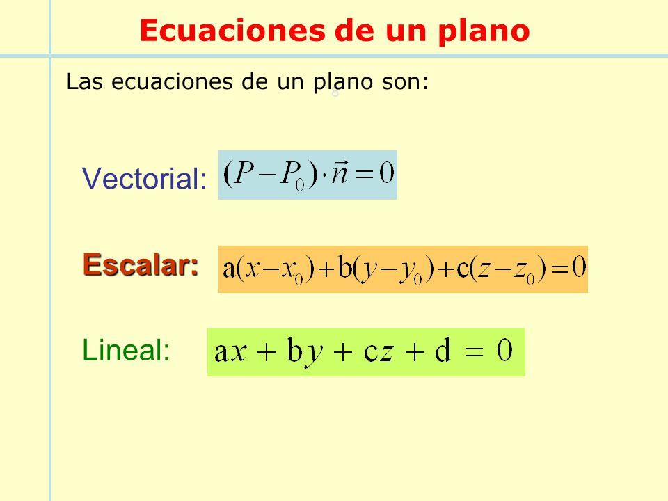 Vectorial: Escalar: Lineal: