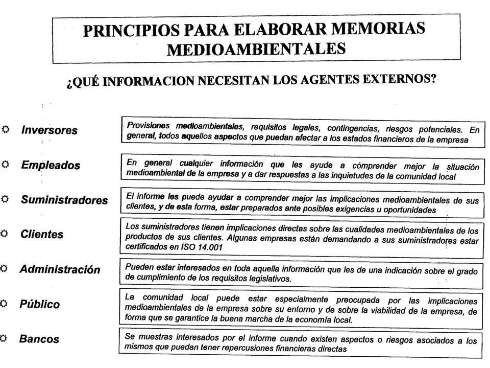 PRINCIPIOS PARA ELABORAR MEMORIAS