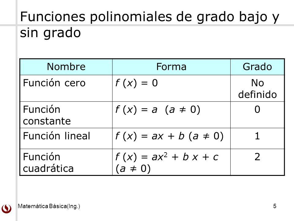 Funciones polinomiales de grado bajo y sin grado
