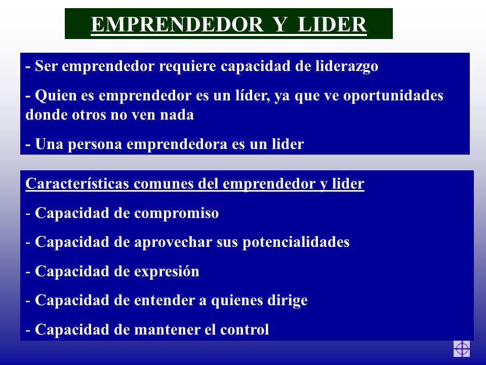 EMPRENDEDOR Y LIDER - Ser emprendedor requiere capacidad de liderazgo