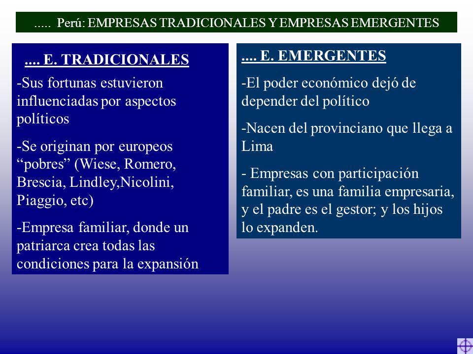 ..... Perú: EMPRESAS TRADICIONALES Y EMPRESAS EMERGENTES
