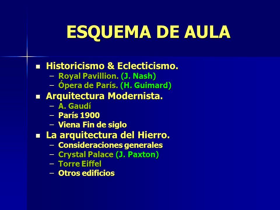 ESQUEMA DE AULA Historicismo & Eclecticismo. Arquitectura Modernista.