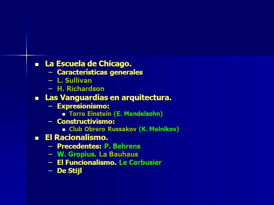 Las Vanguardias en arquitectura.