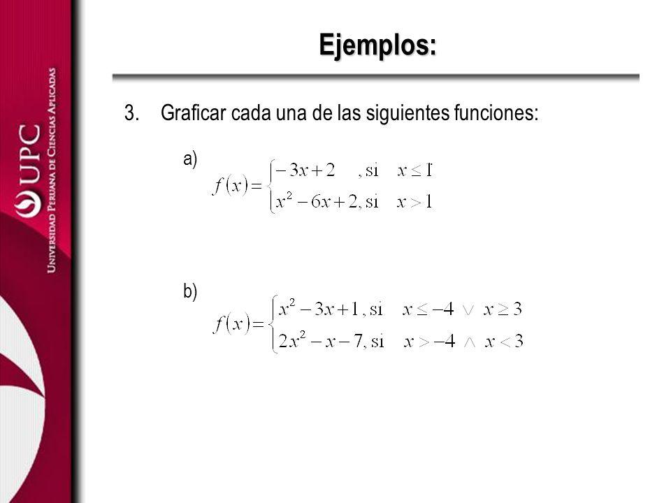 Ejemplos: Graficar cada una de las siguientes funciones: .