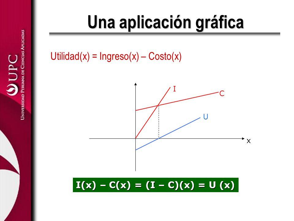 Una aplicación gráfica